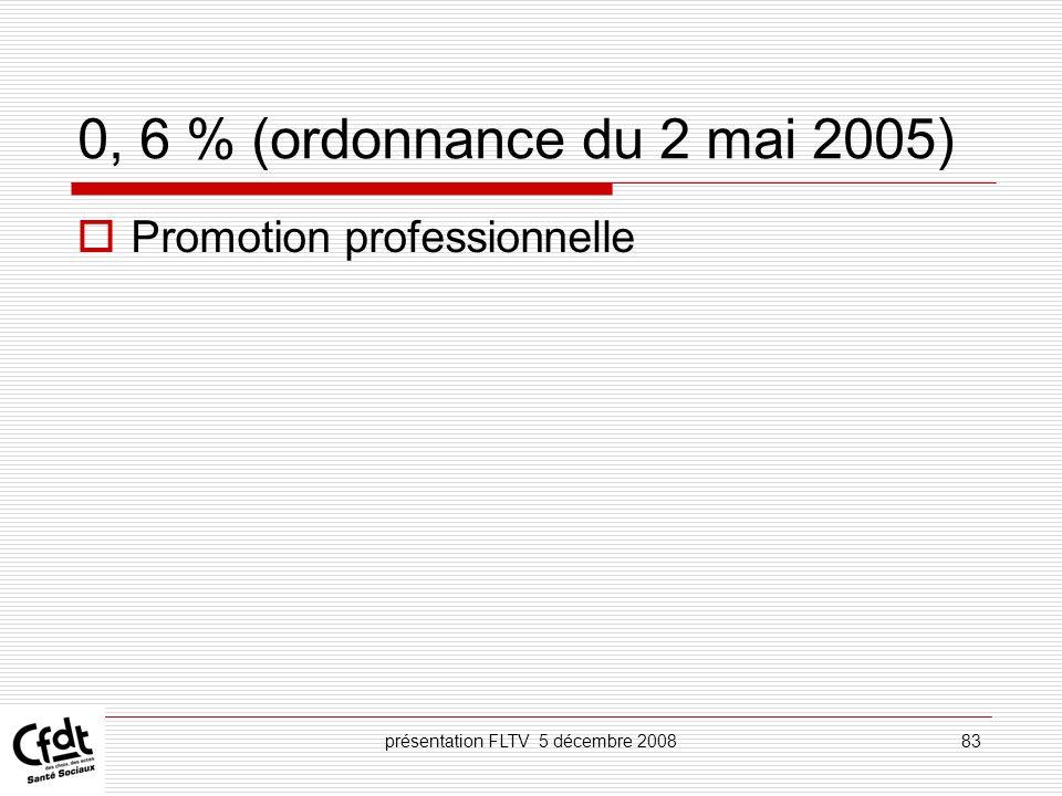 présentation FLTV 5 décembre 200883 0, 6 % (ordonnance du 2 mai 2005) Promotion professionnelle