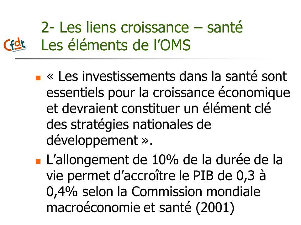 2- Les liens croissance – santé Les éléments de lOMS « Les investissements dans la santé sont essentiels pour la croissance économique et devraient co