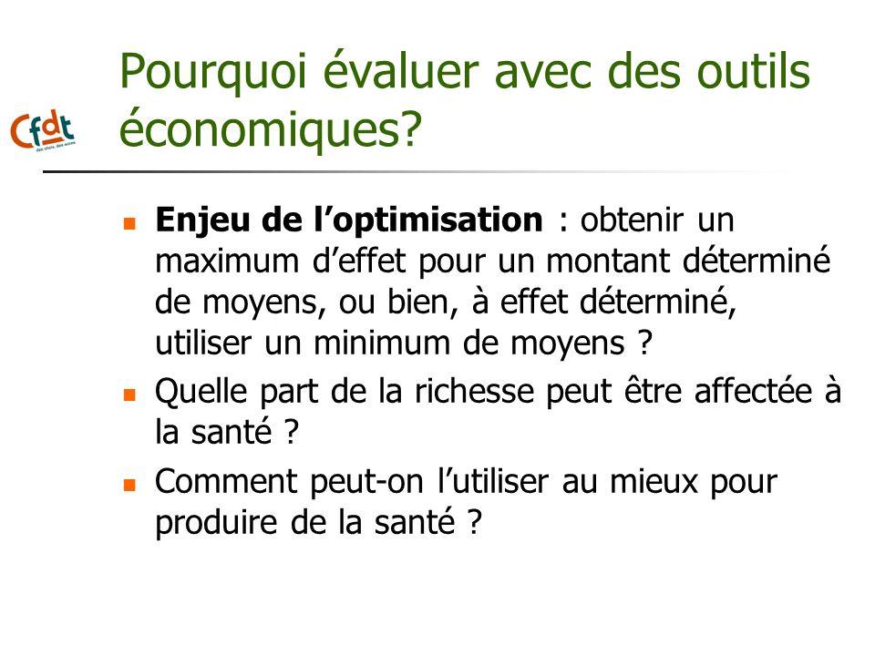 Pourquoi évaluer avec des outils économiques? Enjeu de loptimisation : obtenir un maximum deffet pour un montant déterminé de moyens, ou bien, à effet
