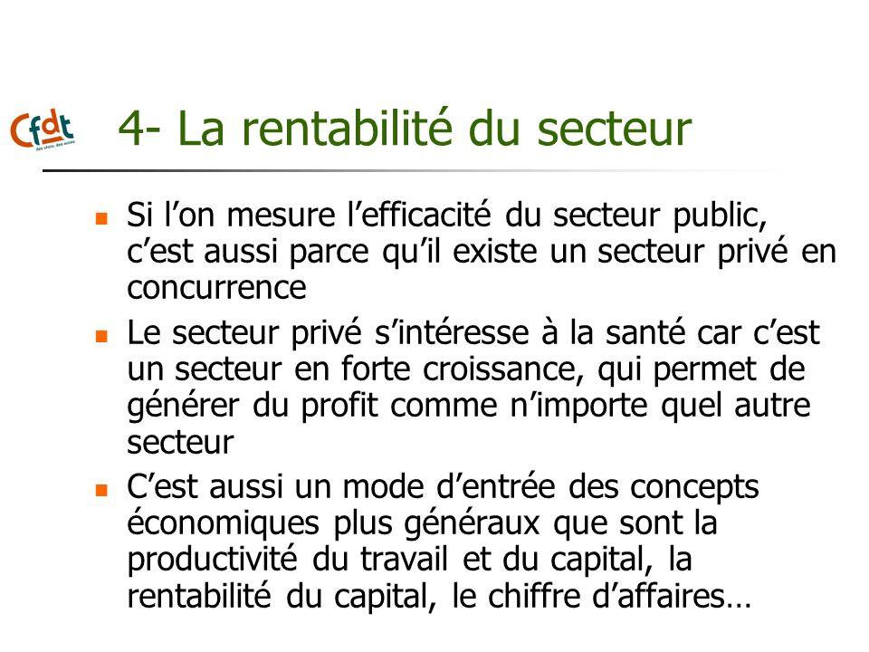 4- La rentabilité du secteur Si lon mesure lefficacité du secteur public, cest aussi parce quil existe un secteur privé en concurrence Le secteur priv