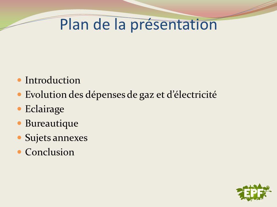 Plan de la présentation Introduction Evolution des dépenses de gaz et délectricité Eclairage Bureautique Sujets annexes Conclusion