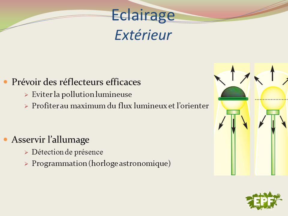 Eclairage Extérieur Prévoir des réflecteurs efficaces Eviter la pollution lumineuse Profiter au maximum du flux lumineux et lorienter Asservir lalluma