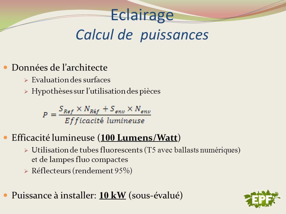 Eclairage Calcul de puissances Données de larchitecte Evaluation des surfaces Hypothèses sur lutilisation des pièces Efficacité lumineuse ( 100 Lumens