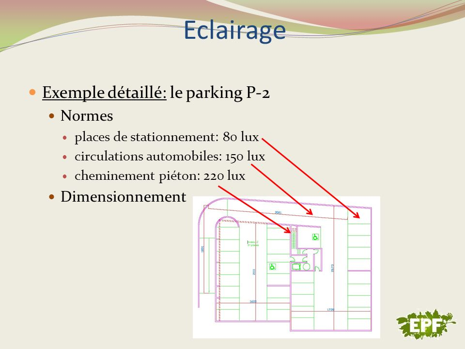 Exemple détaillé: le parking P-2 Normes places de stationnement: 80 lux circulations automobiles: 150 lux cheminement piéton: 220 lux Dimensionnement