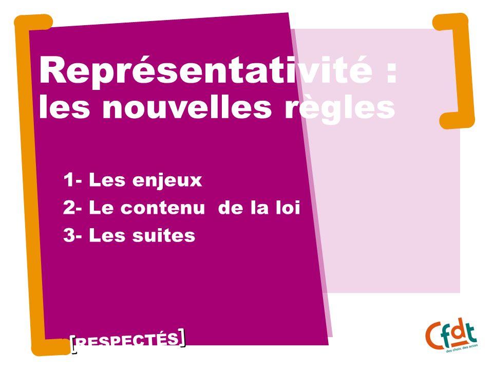 RESPECTÉS Représentativité : les nouvelles règles 1- Les enjeux 2- Le contenu de la loi 3- Les suites