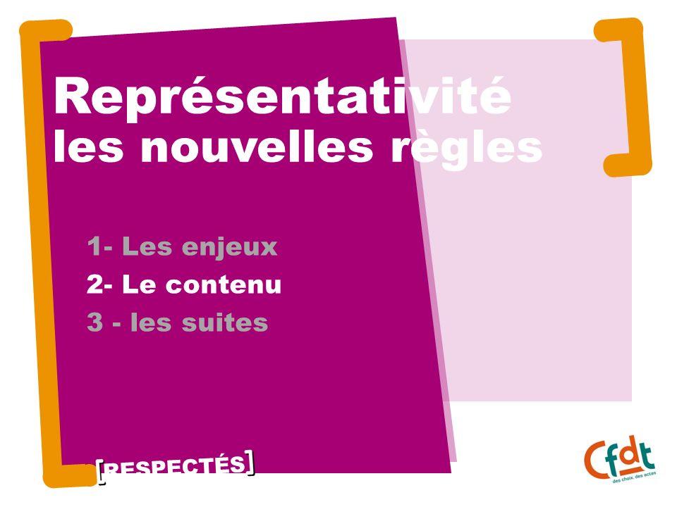 RESPECTÉS Représentativité les nouvelles règles 1- Les enjeux 2- Le contenu 3 - les suites