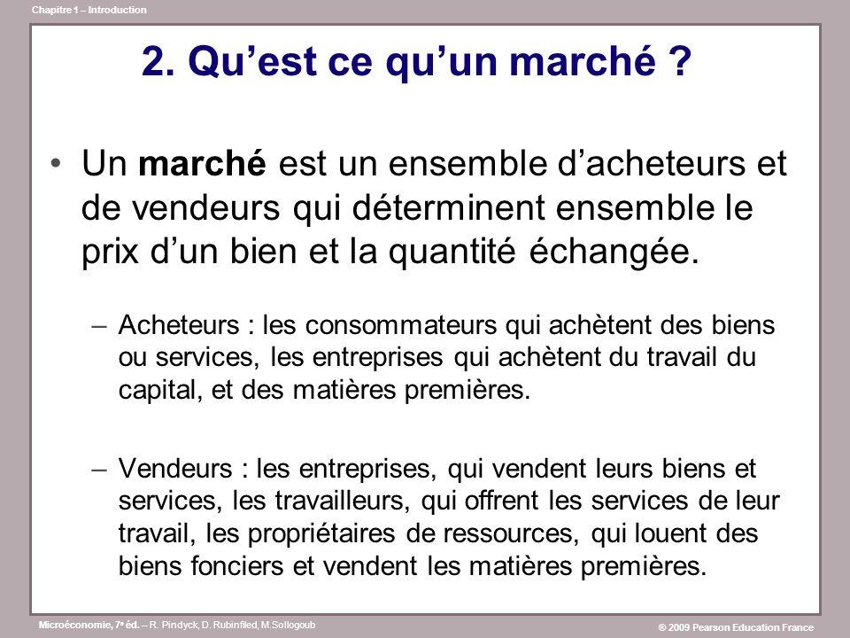 Microéconomie, 7 e éd. – R. Pindyck, D. Rubinfiled, M.Sollogoub ® 2009 Pearson Education France Chapitre 1 – Introduction 2. Quest ce quun marché ? Un