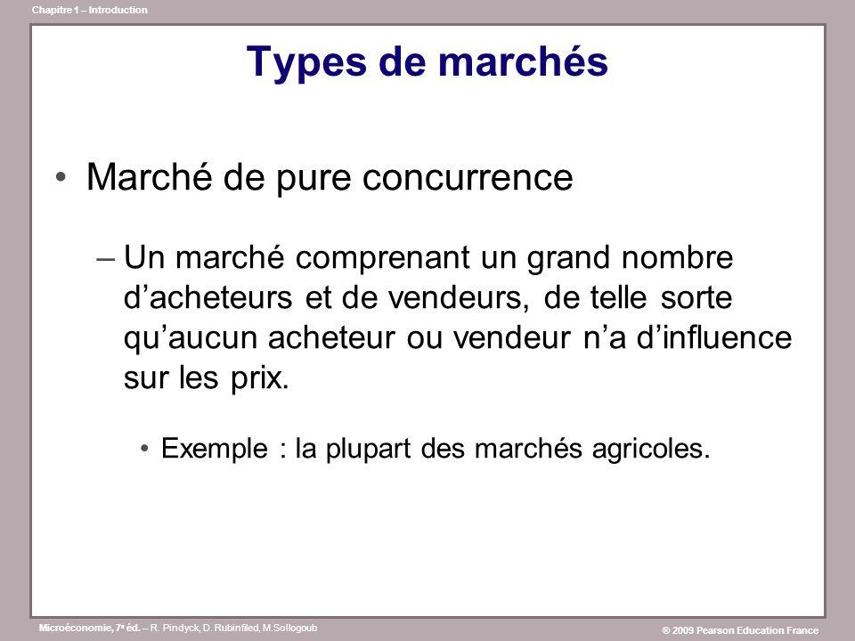 Microéconomie, 7 e éd. – R. Pindyck, D. Rubinfiled, M.Sollogoub ® 2009 Pearson Education France Chapitre 1 – Introduction Types de marchés Marché de p
