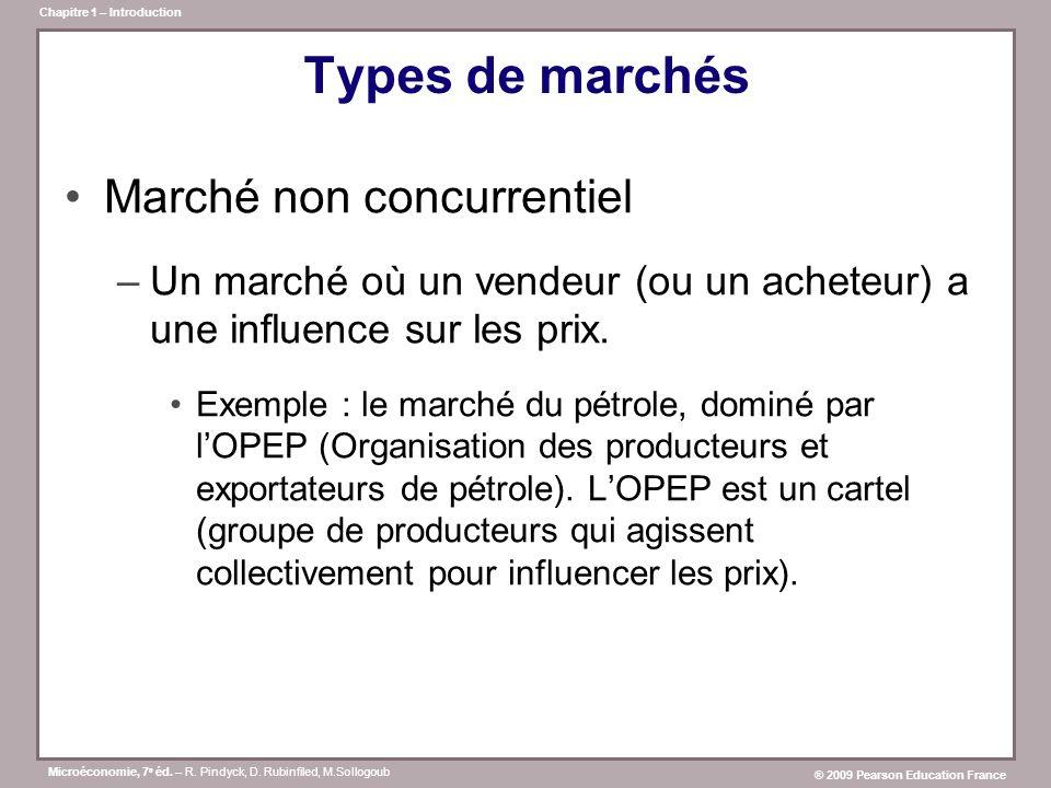 Microéconomie, 7 e éd. – R. Pindyck, D. Rubinfiled, M.Sollogoub ® 2009 Pearson Education France Chapitre 1 – Introduction Types de marchés Marché non