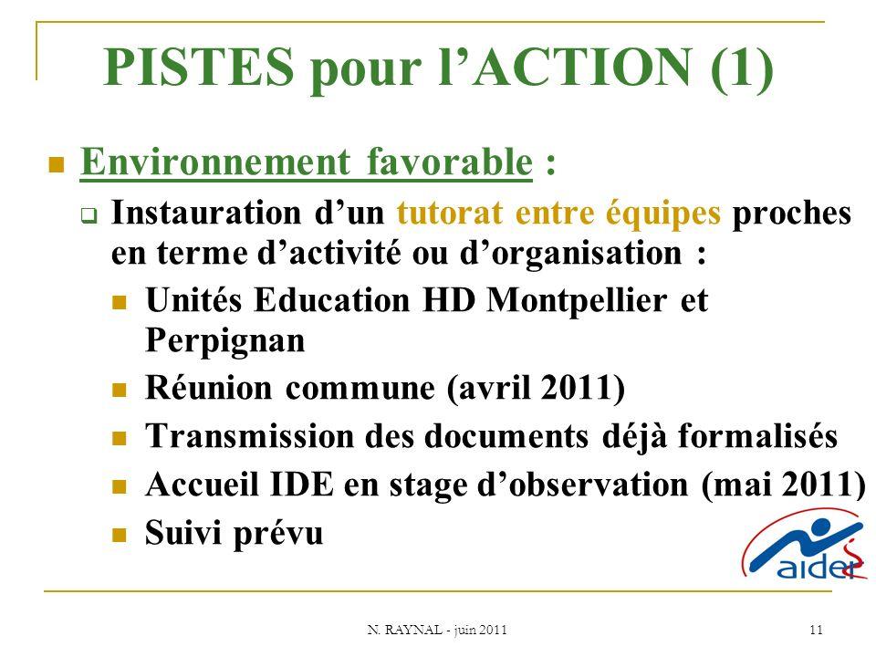 N. RAYNAL - juin 2011 11 PISTES pour lACTION (1) Environnement favorable : Instauration dun tutorat entre équipes proches en terme dactivité ou dorgan