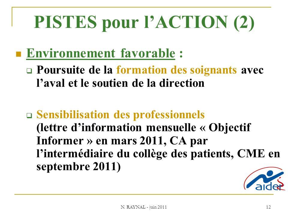 N. RAYNAL - juin 2011 12 PISTES pour lACTION (2) Environnement favorable : Poursuite de la formation des soignants avec laval et le soutien de la dire