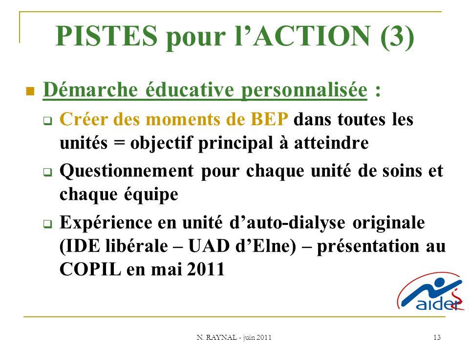 N. RAYNAL - juin 2011 13 PISTES pour lACTION (3) Démarche éducative personnalisée : Créer des moments de BEP dans toutes les unités = objectif princip