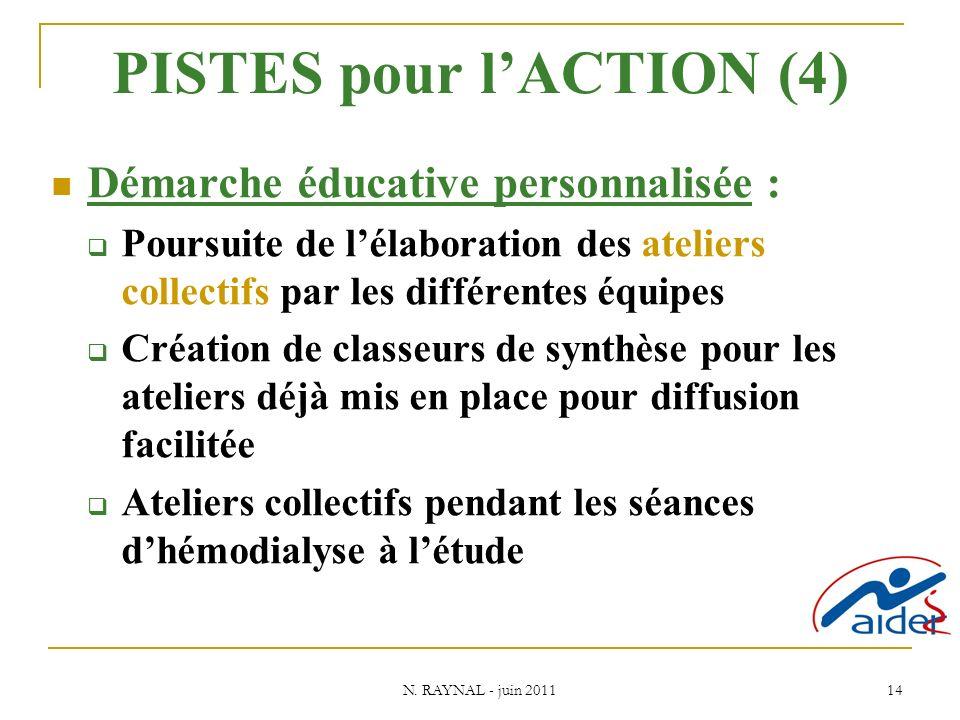 N. RAYNAL - juin 2011 14 PISTES pour lACTION (4) Démarche éducative personnalisée : Poursuite de lélaboration des ateliers collectifs par les différen