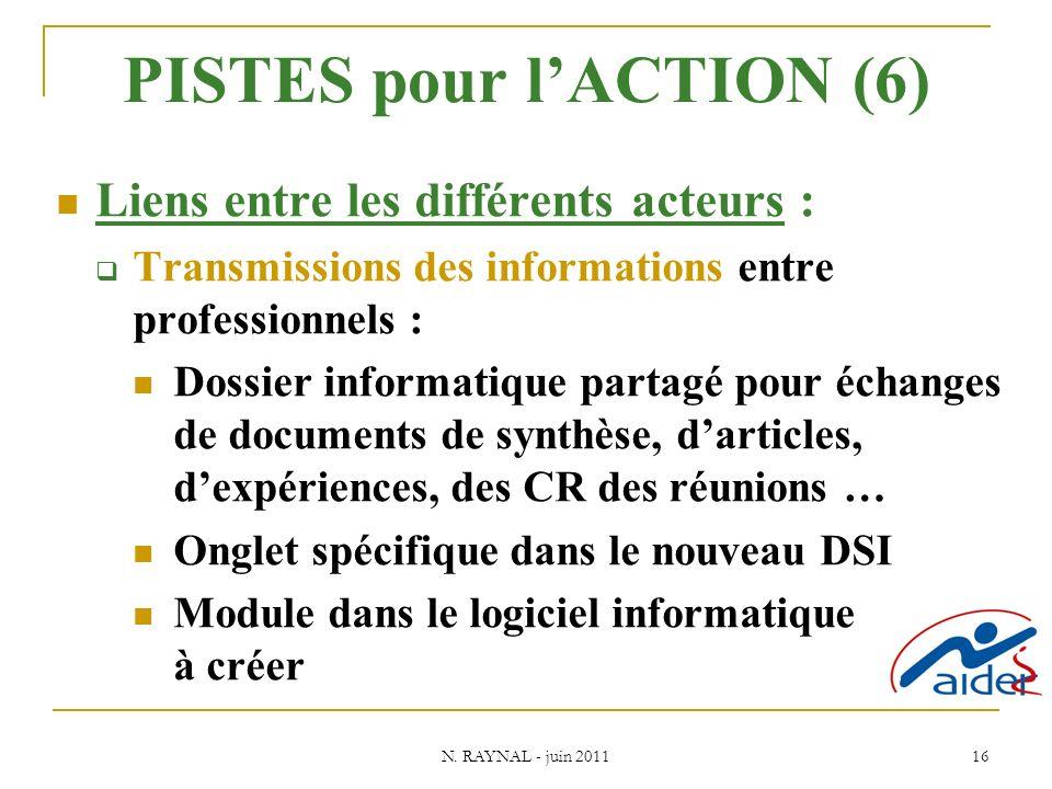 N. RAYNAL - juin 2011 16 PISTES pour lACTION (6) Liens entre les différents acteurs : Transmissions des informations entre professionnels : Dossier in