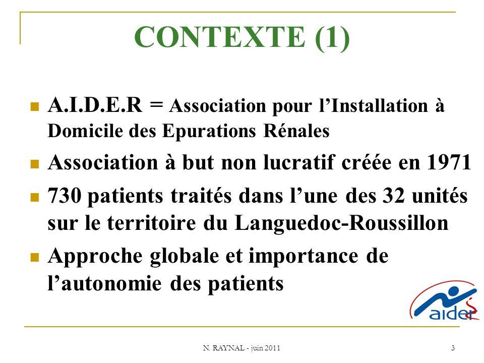 N. RAYNAL - juin 2011 3 CONTEXTE (1) A.I.D.E.R = Association pour lInstallation à Domicile des Epurations Rénales Association à but non lucratif créée