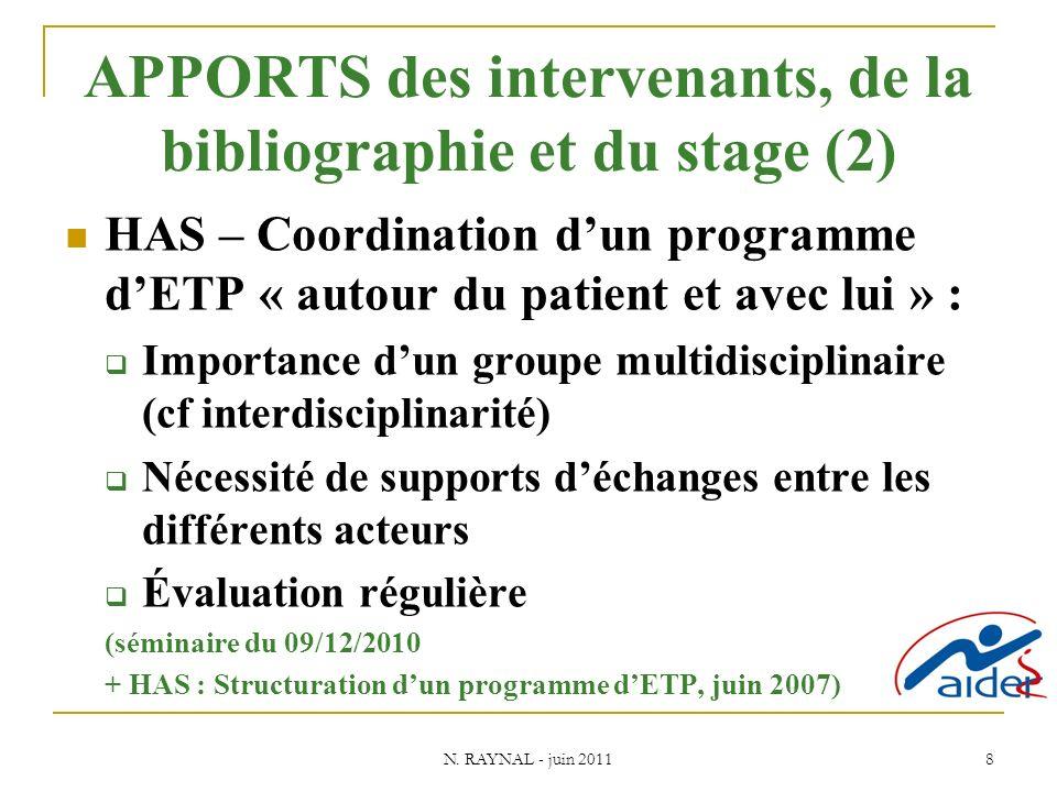 N. RAYNAL - juin 2011 8 APPORTS des intervenants, de la bibliographie et du stage (2) HAS – Coordination dun programme dETP « autour du patient et ave