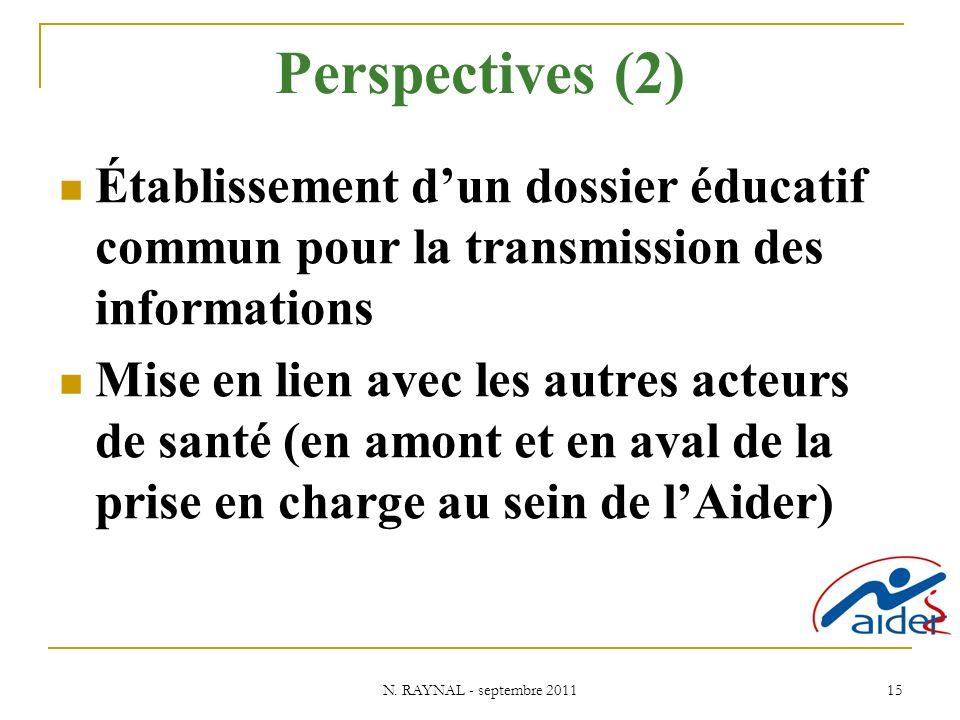 N. RAYNAL - septembre 2011 15 Perspectives (2) Établissement dun dossier éducatif commun pour la transmission des informations Mise en lien avec les a