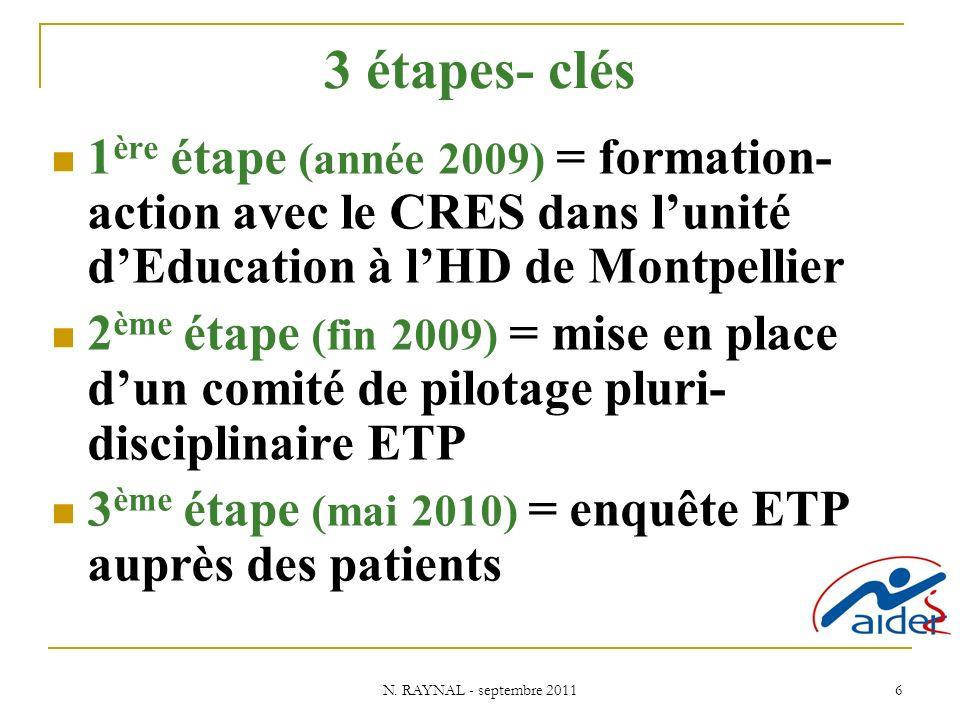 N. RAYNAL - septembre 2011 6 3 étapes- clés 1 ère étape (année 2009) = formation- action avec le CRES dans lunité dEducation à lHD de Montpellier 2 èm