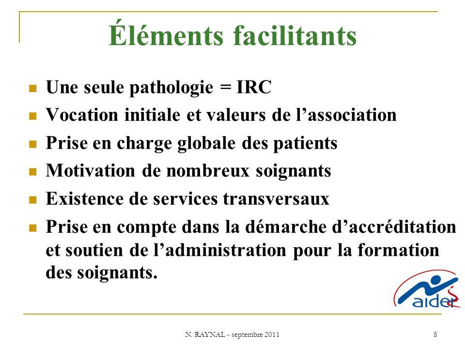 N. RAYNAL - septembre 2011 8 Éléments facilitants Une seule pathologie = IRC Vocation initiale et valeurs de lassociation Prise en charge globale des