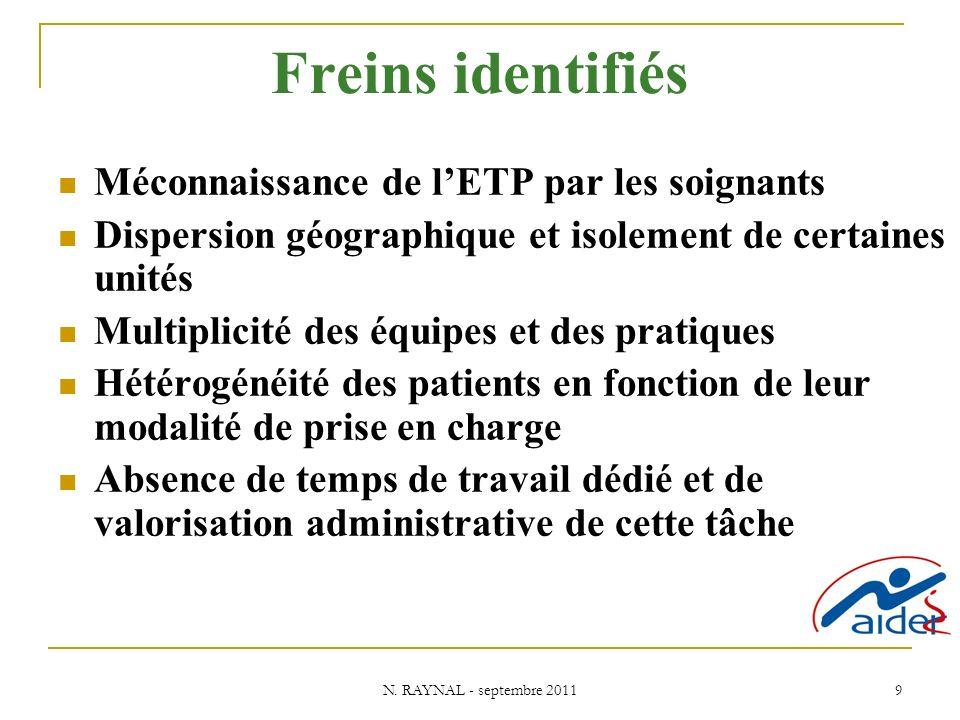 N. RAYNAL - septembre 2011 9 Freins identifiés Méconnaissance de lETP par les soignants Dispersion géographique et isolement de certaines unités Multi