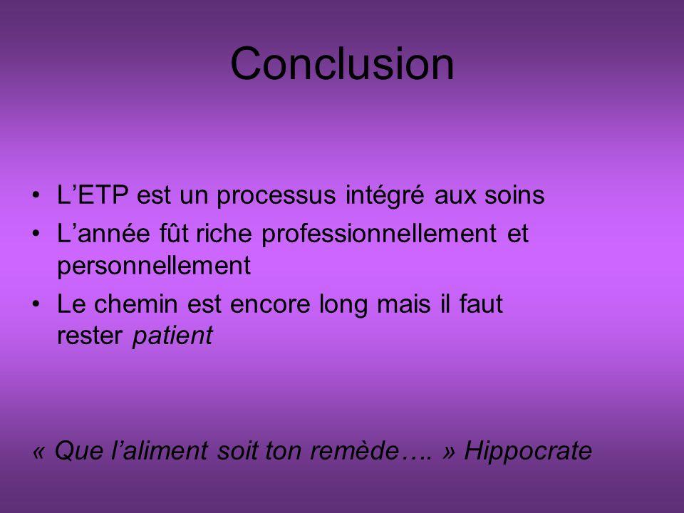 Conclusion LETP est un processus intégré aux soins Lannée fût riche professionnellement et personnellement Le chemin est encore long mais il faut rester patient « Que laliment soit ton remède….
