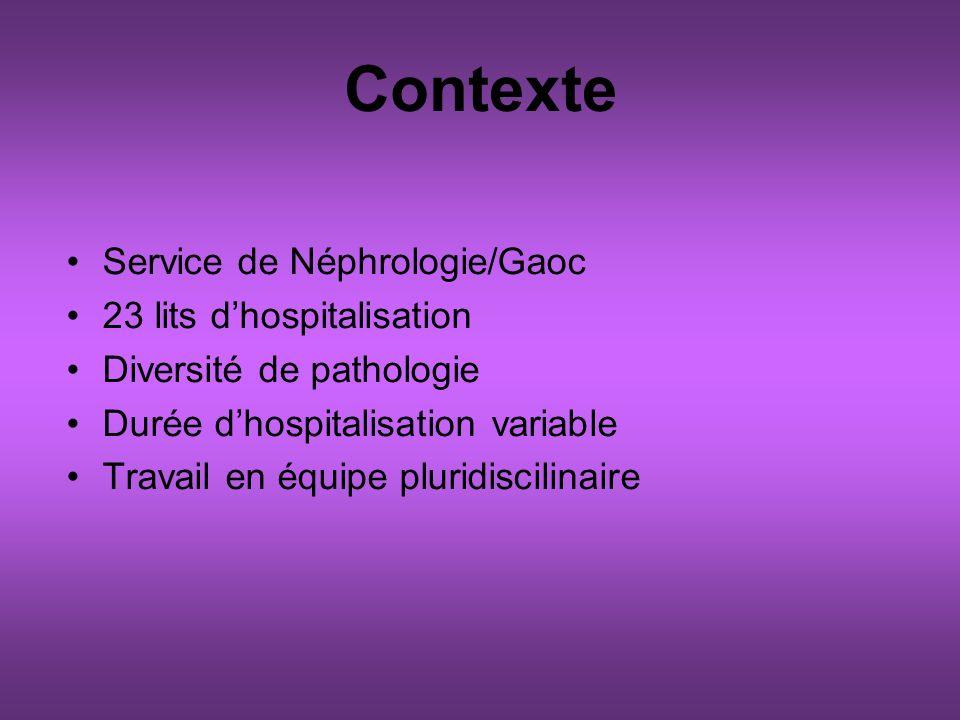Contexte Service de Néphrologie/Gaoc 23 lits dhospitalisation Diversité de pathologie Durée dhospitalisation variable Travail en équipe pluridiscilinaire