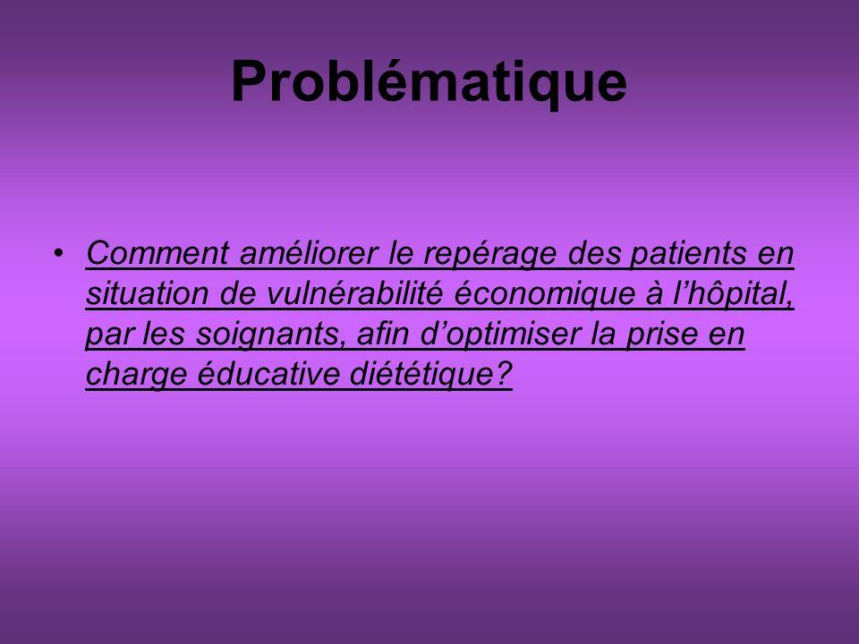 Problématique Comment améliorer le repérage des patients en situation de vulnérabilité économique à lhôpital, par les soignants, afin doptimiser la prise en charge éducative diététique