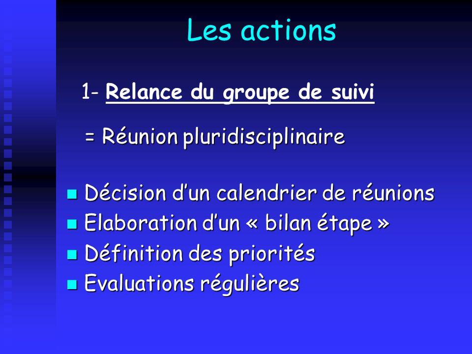 Les actions Décision dun calendrier de réunions Décision dun calendrier de réunions Elaboration dun « bilan étape » Elaboration dun « bilan étape » Dé