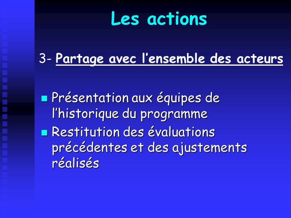 Les actions Présentation aux équipes de lhistorique du programme Présentation aux équipes de lhistorique du programme Restitution des évaluations préc
