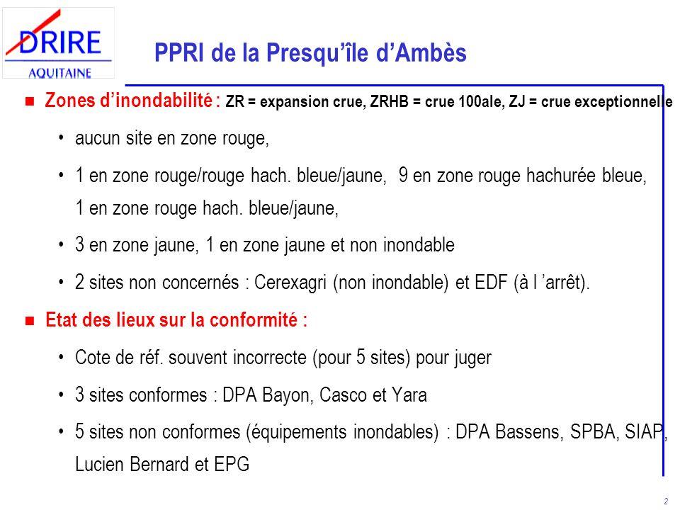 2 PPRI de la Presquîle dAmbès n Zones dinondabilité : ZR = expansion crue, ZRHB = crue 100ale, ZJ = crue exceptionnelle aucun site en zone rouge, 1 en zone rouge/rouge hach.