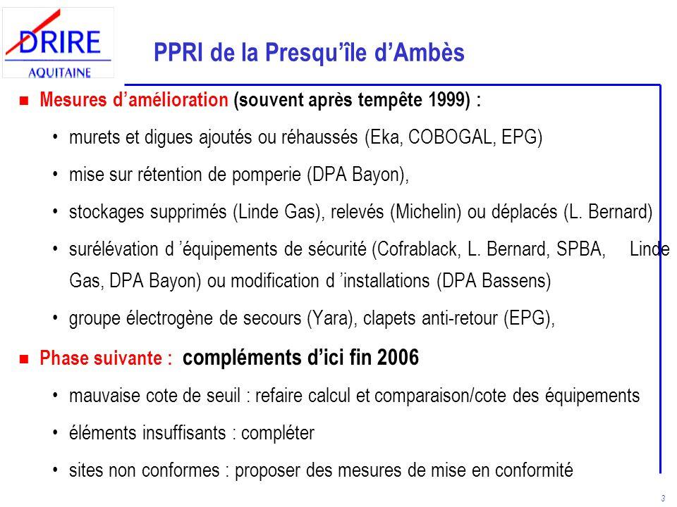 3 PPRI de la Presquîle dAmbès n Mesures damélioration (souvent après tempête 1999) : murets et digues ajoutés ou réhaussés (Eka, COBOGAL, EPG) mise sur rétention de pomperie (DPA Bayon), stockages supprimés (Linde Gas), relevés (Michelin) ou déplacés (L.
