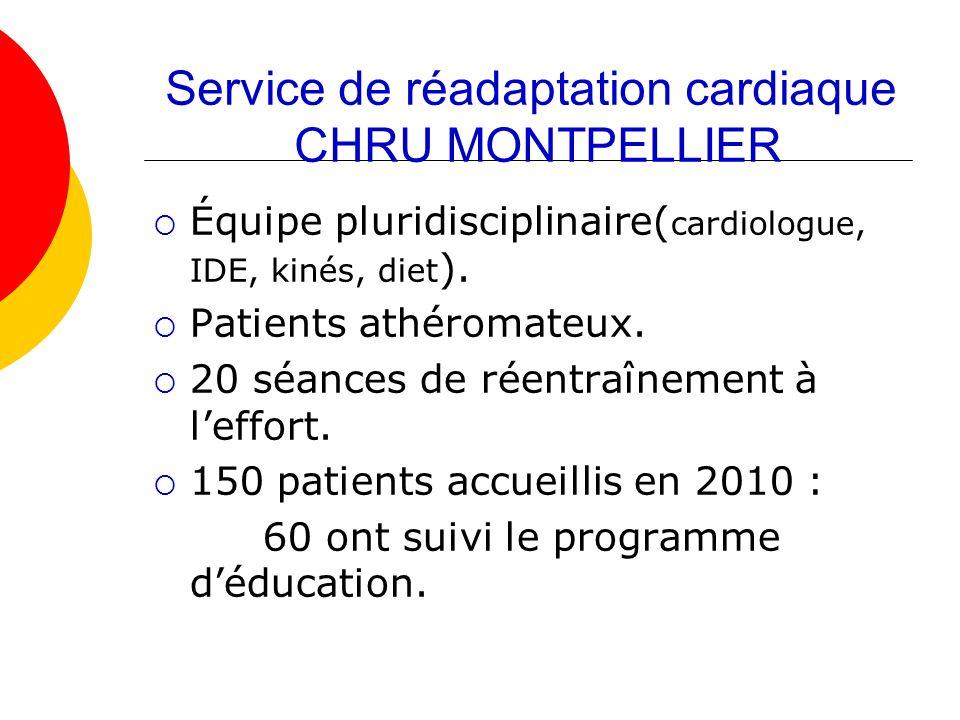 Service de réadaptation cardiaque CHRU MONTPELLIER Équipe pluridisciplinaire( cardiologue, IDE, kinés, diet ). Patients athéromateux. 20 séances de ré