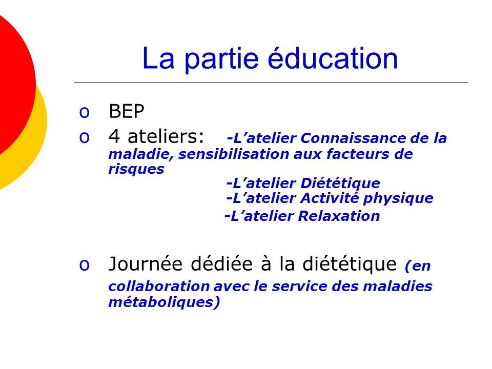 La partie éducation oBEP o4 ateliers: -Latelier Connaissance de la maladie, sensibilisation aux facteurs de risques -Latelier Diététique -Latelier Act