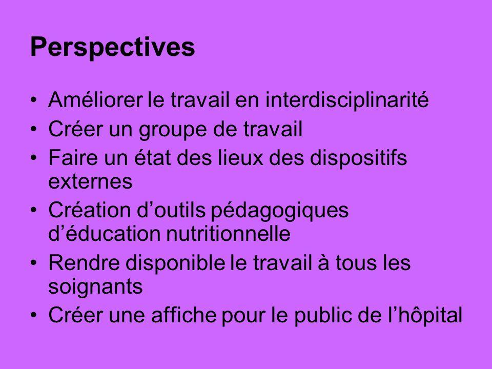 Perspectives Améliorer le travail en interdisciplinarité Créer un groupe de travail Faire un état des lieux des dispositifs externes Création doutils