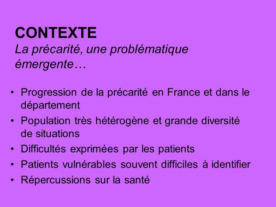 CONTEXTE La précarité, une problématique émergente… Progression de la précarité en France et dans le département Population très hétérogène et grande