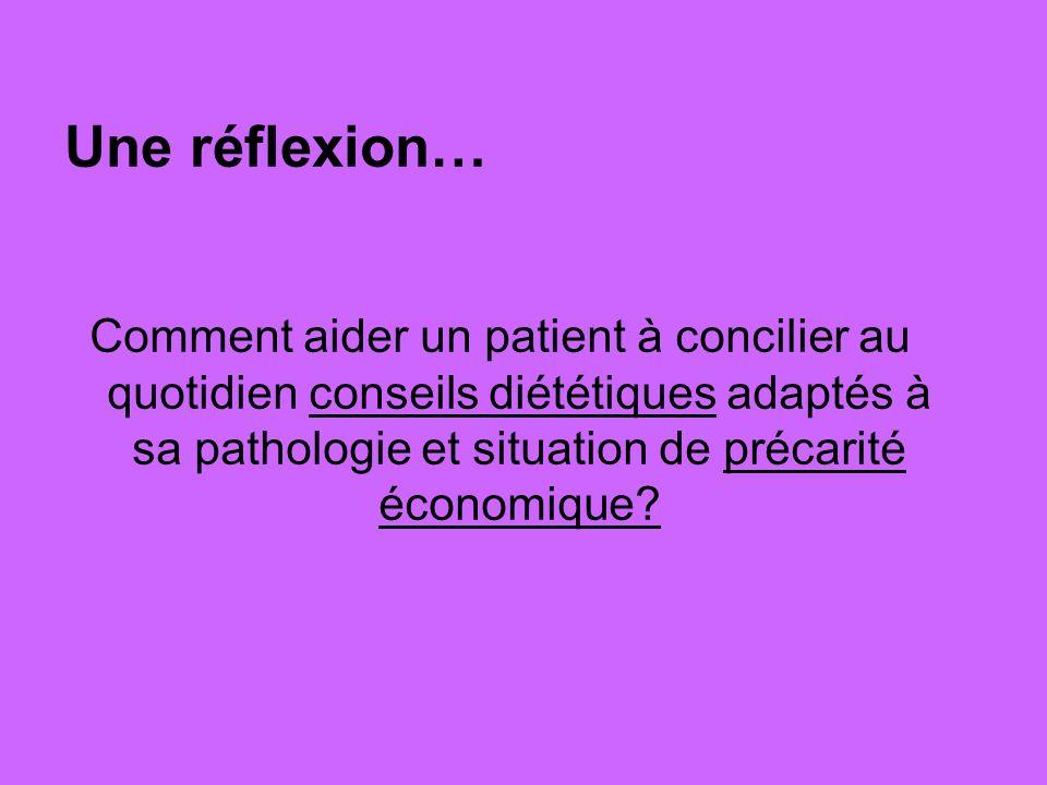 Une réflexion… Comment aider un patient à concilier au quotidien conseils diététiques adaptés à sa pathologie et situation de précarité économique?