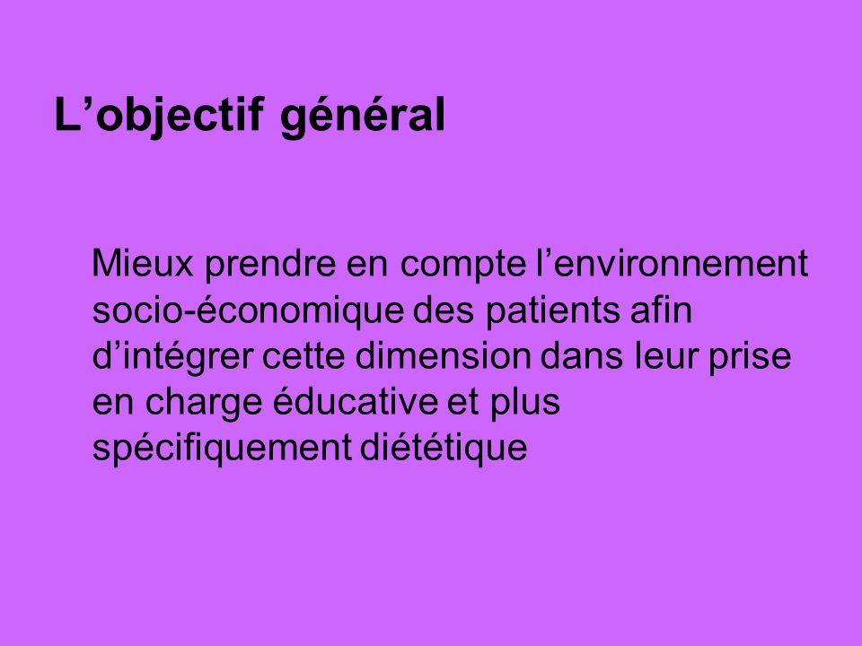 Lobjectif général Mieux prendre en compte lenvironnement socio-économique des patients afin dintégrer cette dimension dans leur prise en charge éducat