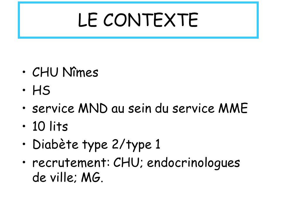 LE CONTEXTE CHU Nîmes HS service MND au sein du service MME 10 lits Diabète type 2/type 1 recrutement: CHU; endocrinologues de ville; MG.