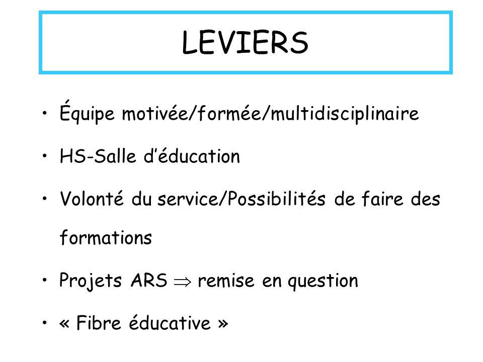 LEVIERS Équipe motivée/formée/multidisciplinaire HS-Salle déducation Volonté du service/Possibilités de faire des formations Projets ARS remise en question « Fibre éducative »
