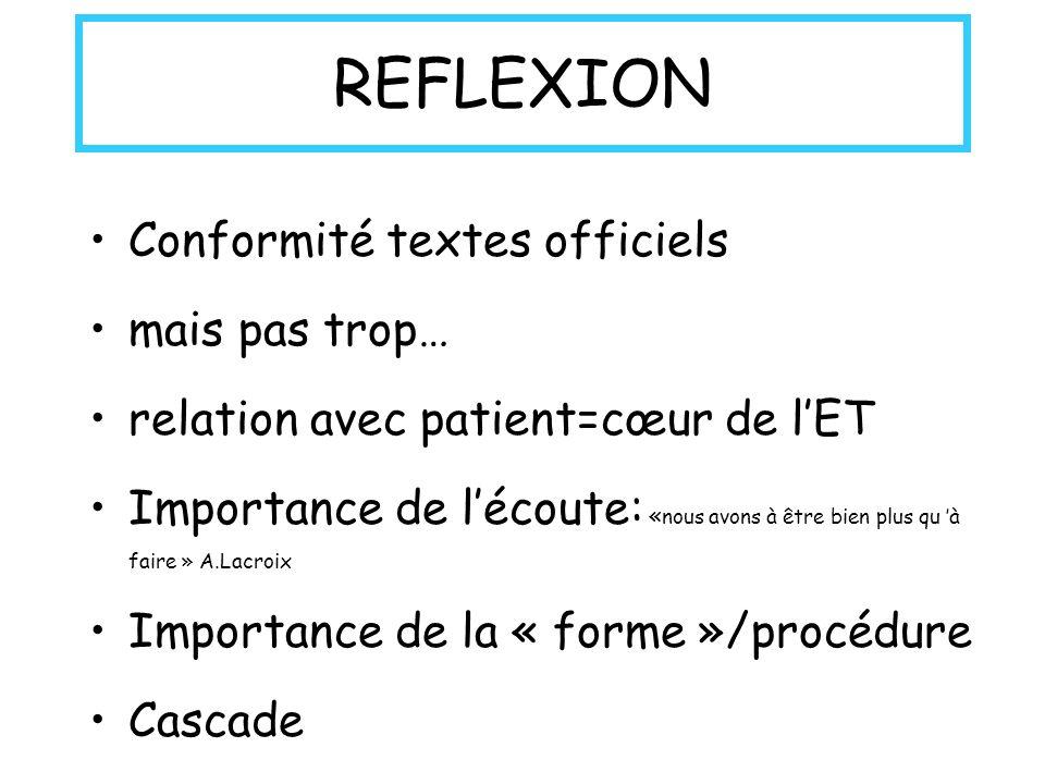 REFLEXION Conformité textes officiels mais pas trop… relation avec patient=cœur de lET Importance de lécoute: « nous avons à être bien plus qu à faire » A.Lacroix Importance de la « forme »/procédure Cascade