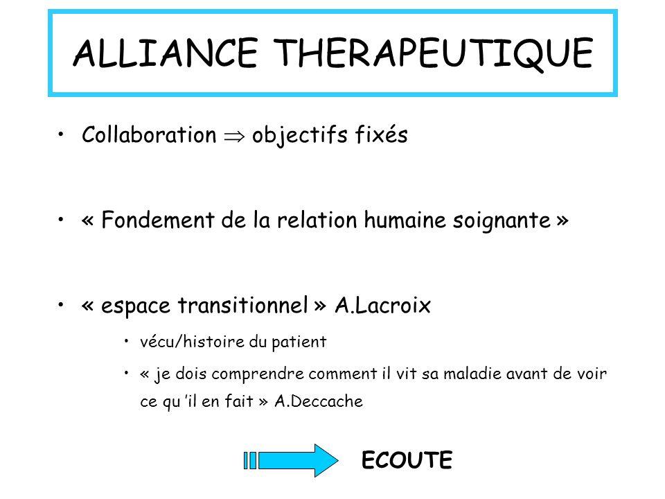 Collaboration objectifs fixés « Fondement de la relation humaine soignante » « espace transitionnel » A.Lacroix vécu/histoire du patient « je dois comprendre comment il vit sa maladie avant de voir ce qu il en fait » A.Deccache ECOUTE