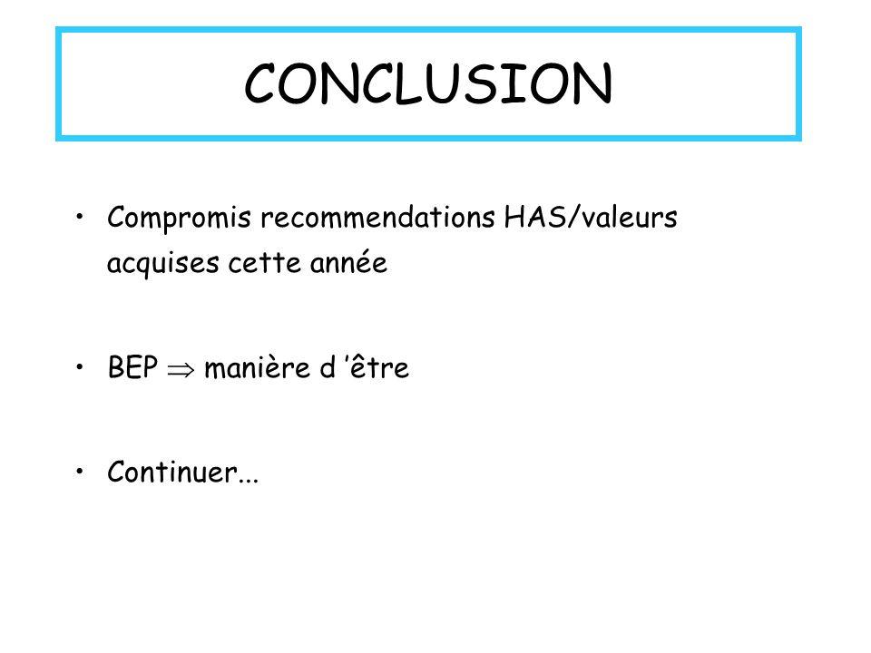 CONCLUSION Compromis recommendations HAS/valeurs acquises cette année BEP manière d être Continuer...