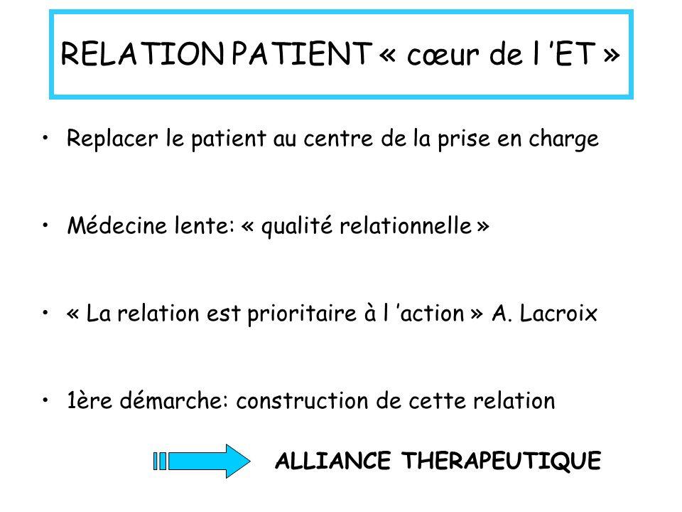 RELATION PATIENT « cœur de l ET » Replacer le patient au centre de la prise en charge Médecine lente: « qualité relationnelle » « La relation est prioritaire à l action » A.