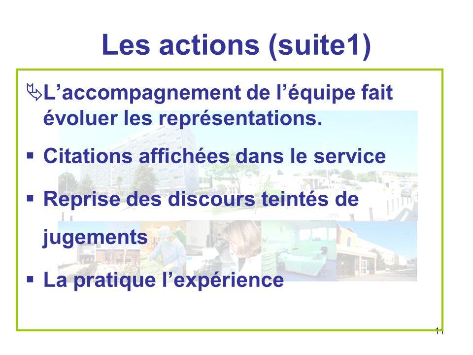 11 Les actions (suite1) Laccompagnement de léquipe fait évoluer les représentations. Citations affichées dans le service Reprise des discours teintés