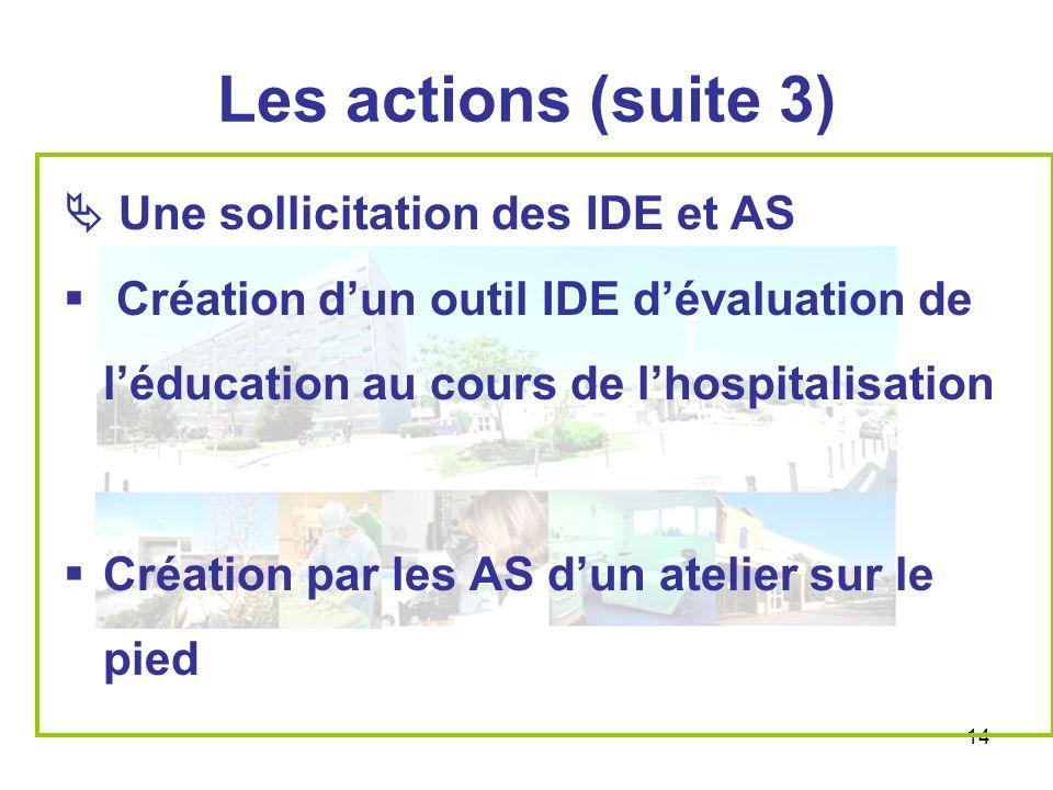 14 Les actions (suite 3) Une sollicitation des IDE et AS Création dun outil IDE dévaluation de léducation au cours de lhospitalisation Création par le