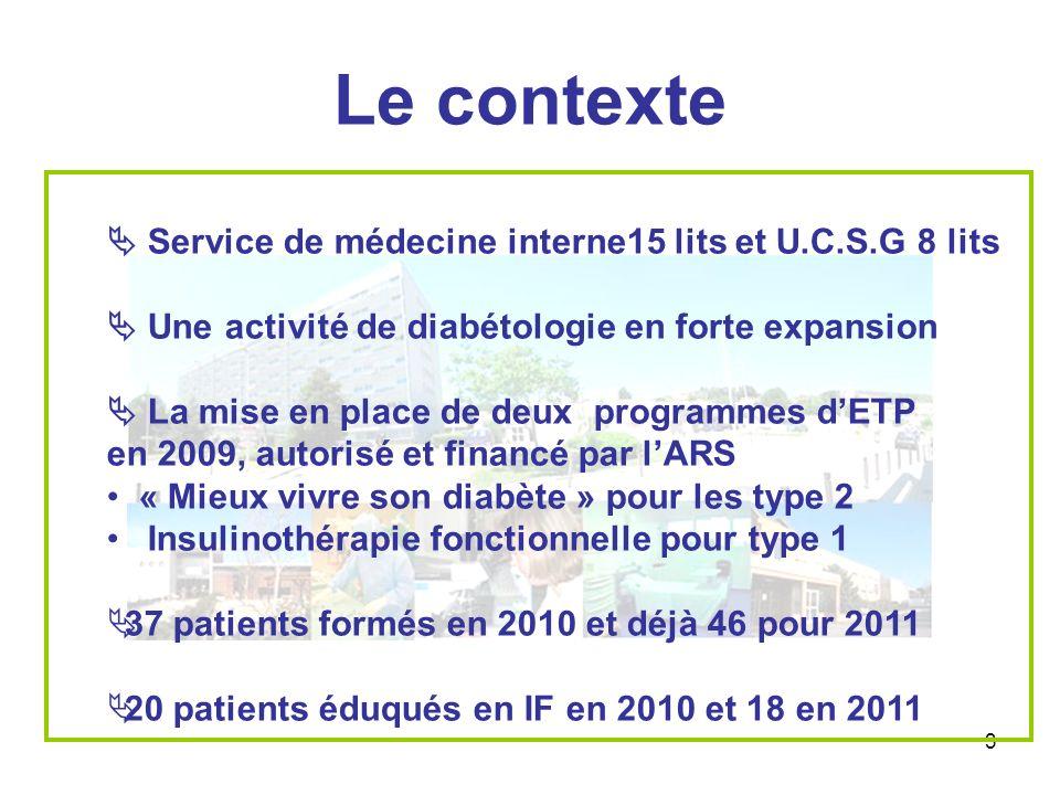 3 Le contexte Service de médecine interne15 lits et U.C.S.G 8 lits Une activité de diabétologie en forte expansion La mise en place de deux programmes