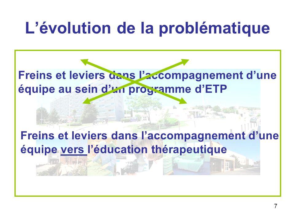 7 Lévolution de la problématique Freins et leviers dans laccompagnement dune équipe au sein dun programme dETP Freins et leviers dans laccompagnement