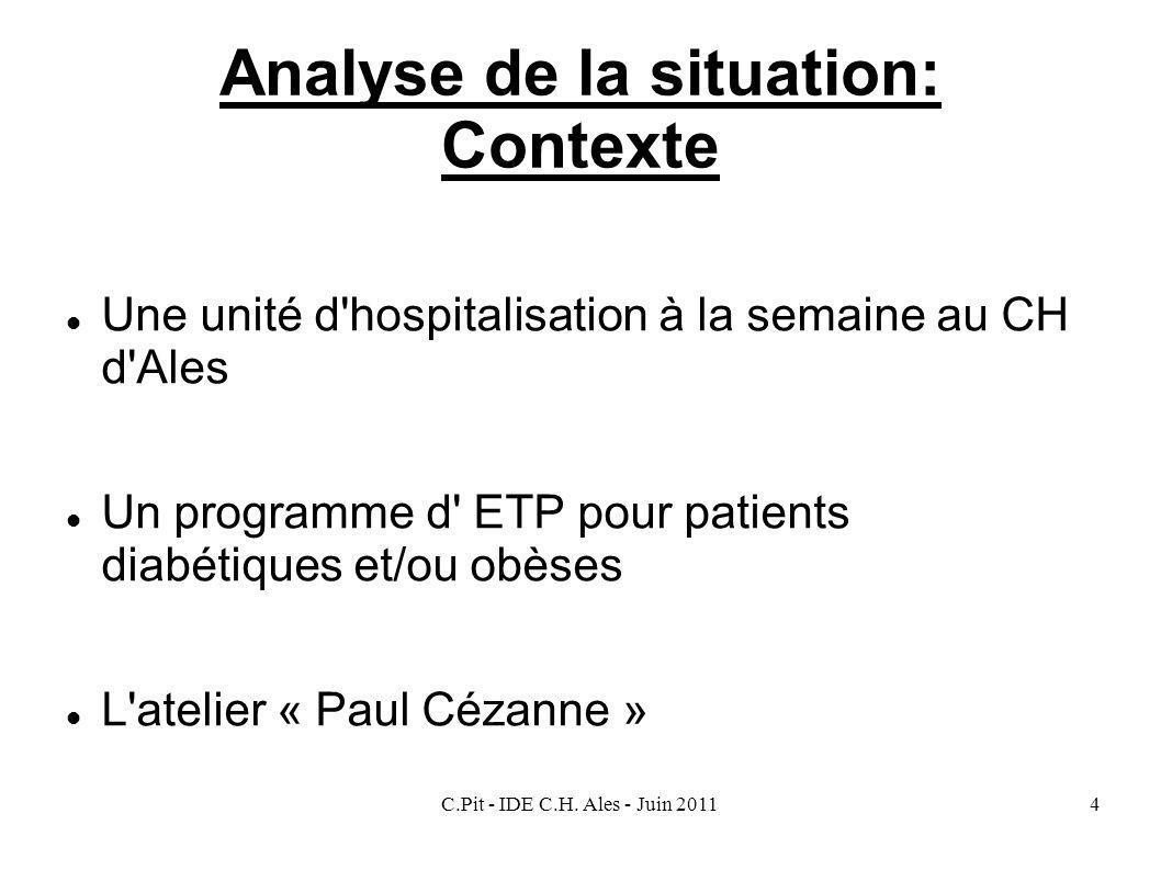 C.Pit - IDE C.H. Ales - Juin 20114 Analyse de la situation: Contexte Une unité d'hospitalisation à la semaine au CH d'Ales Un programme d' ETP pour pa