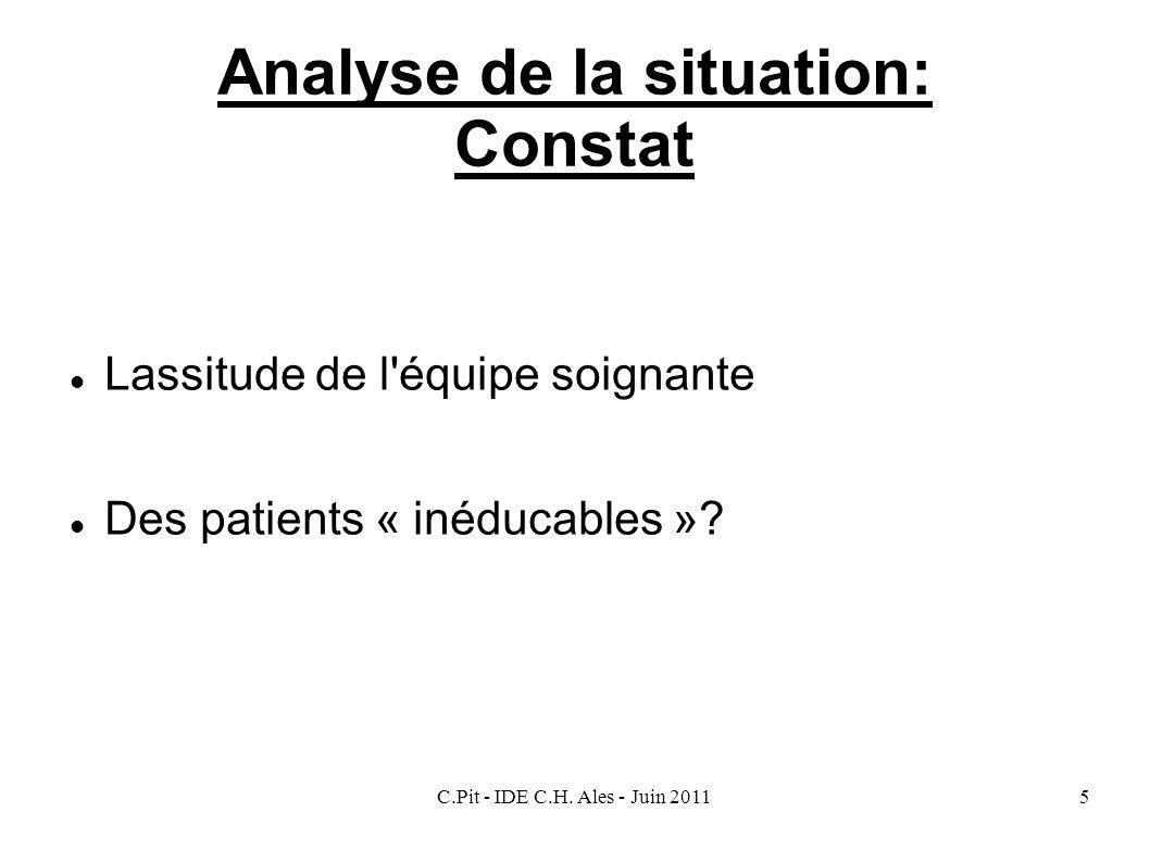 C.Pit - IDE C.H. Ales - Juin 20115 Analyse de la situation: Constat Lassitude de l'équipe soignante Des patients « inéducables »?