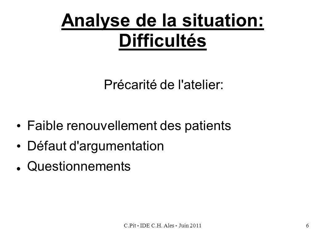 C.Pit - IDE C.H. Ales - Juin 20116 Analyse de la situation: Difficultés Précarité de l'atelier: Faible renouvellement des patients Défaut d'argumentat